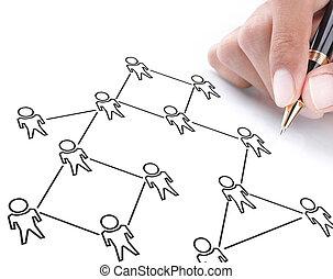El esquema de la red social
