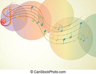 El G-clef y las notas musicales
