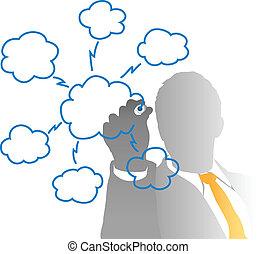 El gerente de la informática está dibujando un mapa de nubes