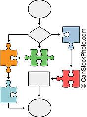 El gráfico de la solución de los procesos del rompecabezas