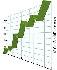 El gráfico de los gráficos de datos de los negocios de alta crecimiento