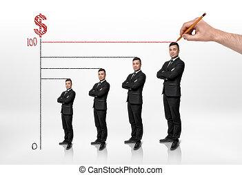 El gráfico muestra el crecimiento de un hombre de negocios y sus ingresos.