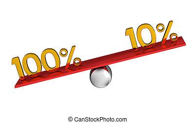 El gran porcentaje