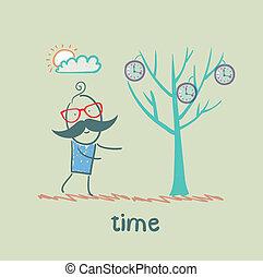 El hombre cultiva un árbol con reloj
