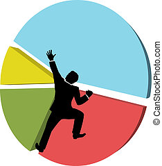 El hombre de negocios alcanza una gran cuota de mercado
