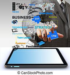 El hombre de negocios apunta a un diagrama de proceso virtual