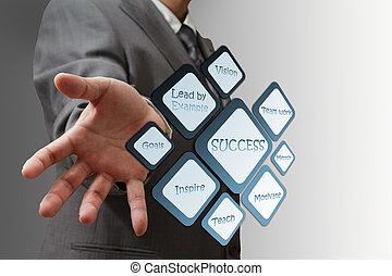 El hombre de negocios muestra un gráfico de éxito