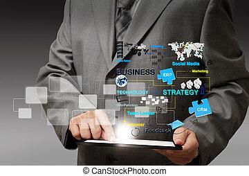 El hombre de negocios toca a mano el diagrama virtual del proceso de comercio