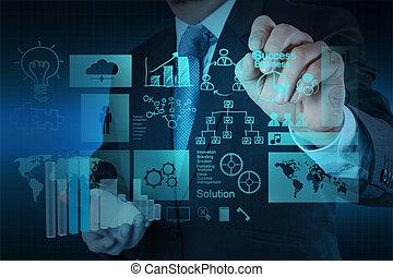 El hombre de negocios trabaja con un nuevo ordenador moderno y éxito empresarial como concepto