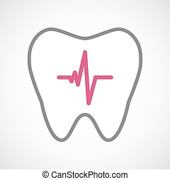 El icono de los dientes de línea con una señal de latido del corazón