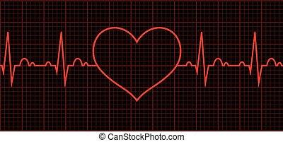 El latido del corazón. Cardiograma. Ciclo cardíaco