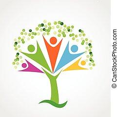 El logo de la unión de los árboles