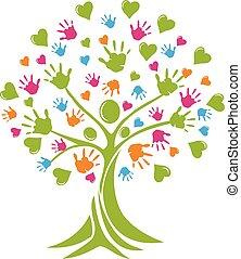 El logo de las manos y corazones