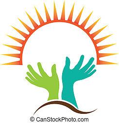 El logotipo de las manos oradoras
