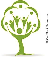 El logotipo de los árboles