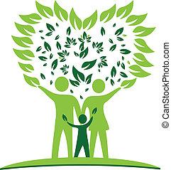El logotipo del árbol familiar