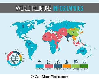 El mapa de las religiones mundiales
