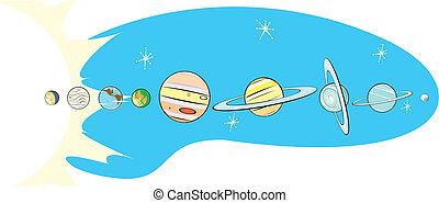 El mapa del sistema solar