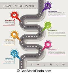 El mejor informe de carreteras