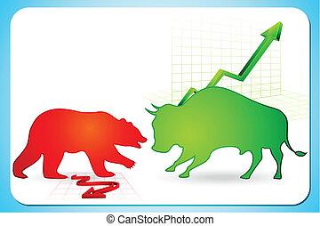 El mercado de los osos