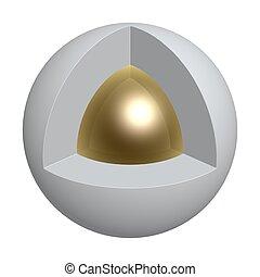 El núcleo de la esfera