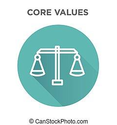 El núcleo valora el ícono