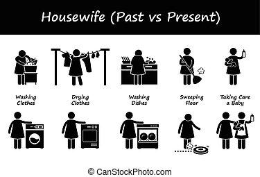 El pasado contra el presente