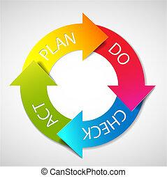 El plan del vector comprueba el diagrama del acto