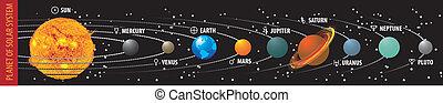 El planeta del sistema solar