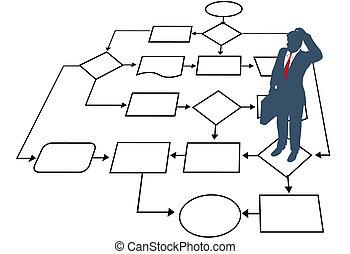 El proceso de decisión de los hombres de negocios