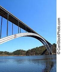 El puente de Czech