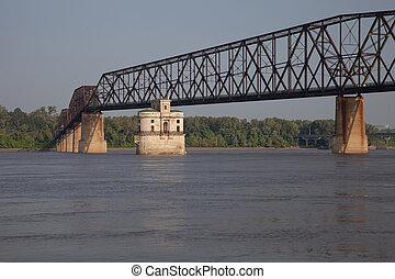 El puente del río Mississippi