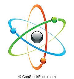 El símbolo de átomo