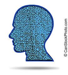 El símbolo de investigación de la inteligencia humana