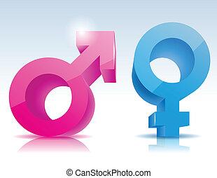 El símbolo femenino masculino