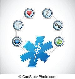 El símbolo médico de la ilustración del diagrama de salud