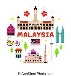 El sello de atracción de Malasia