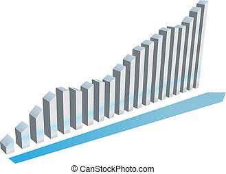 El sistema de gráficos de crecimiento progresa