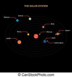 El sistema solar en vector de fondo