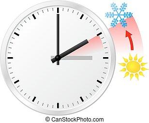 El tiempo cambia a tiempo estándar
