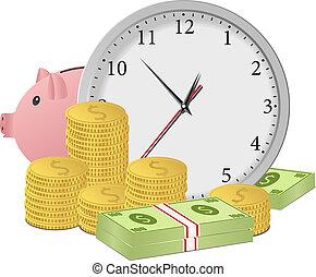 El tiempo es concepto de dinero