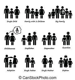 El tipo de relación de tamaño familiar