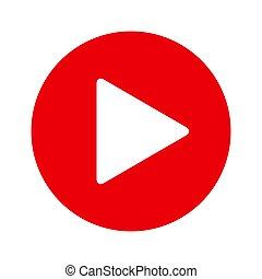 El video de Button