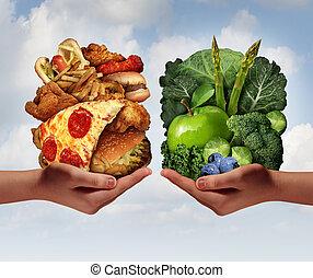 Elección de nutrición