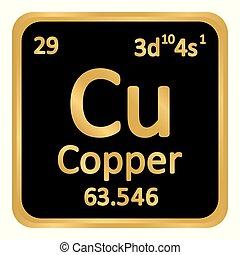 elemento, periódico, icon., cobre, tabla