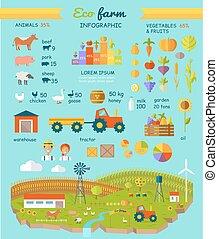Elementos de información de granja ecológica vector de diseño plano