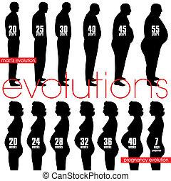 embarazo, obesidad, hombres, evolución