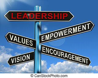 empowerment, poste indicador, ánimo, liderazgo, valores, visión, exposiciones