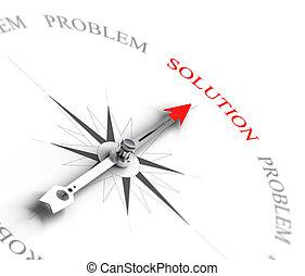 empresa / negocio, -, problema, el consultar, el solucionar, solución, contra