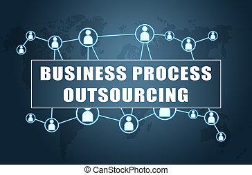 empresa / negocio, proceso, outsourcing